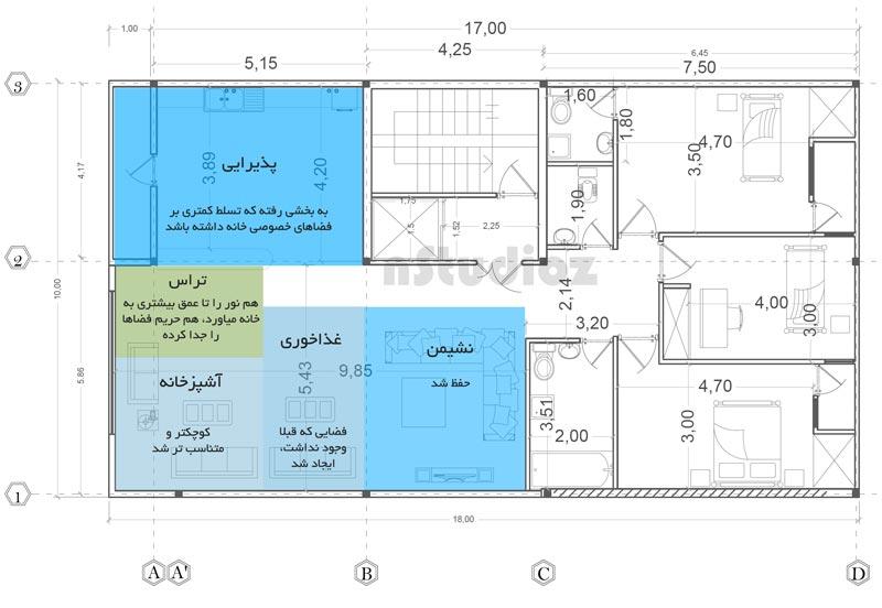 راهنمایی برای انتخاب نقشه مناسب منزل