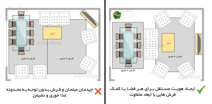 چطور برای خانه فرش انتخاب کنیم