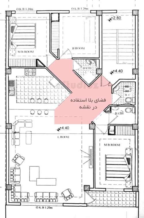 فضاهای پرت و بی استفاده در نقشه منزل